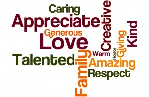 What we think of our customers word cloud